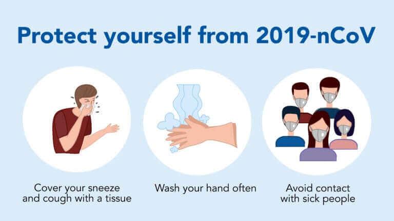 koronavirüs karşısında korunma yöntemleri