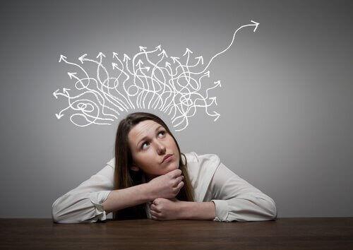 düşünce biçimleri