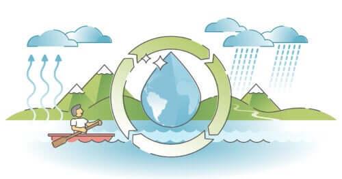 Su Döngüsü Çocuklara Nasıl Öğretilir?